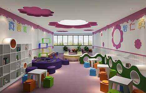 教育环境美学百科           就幼儿园装修设计而言,室内墙面的装饰